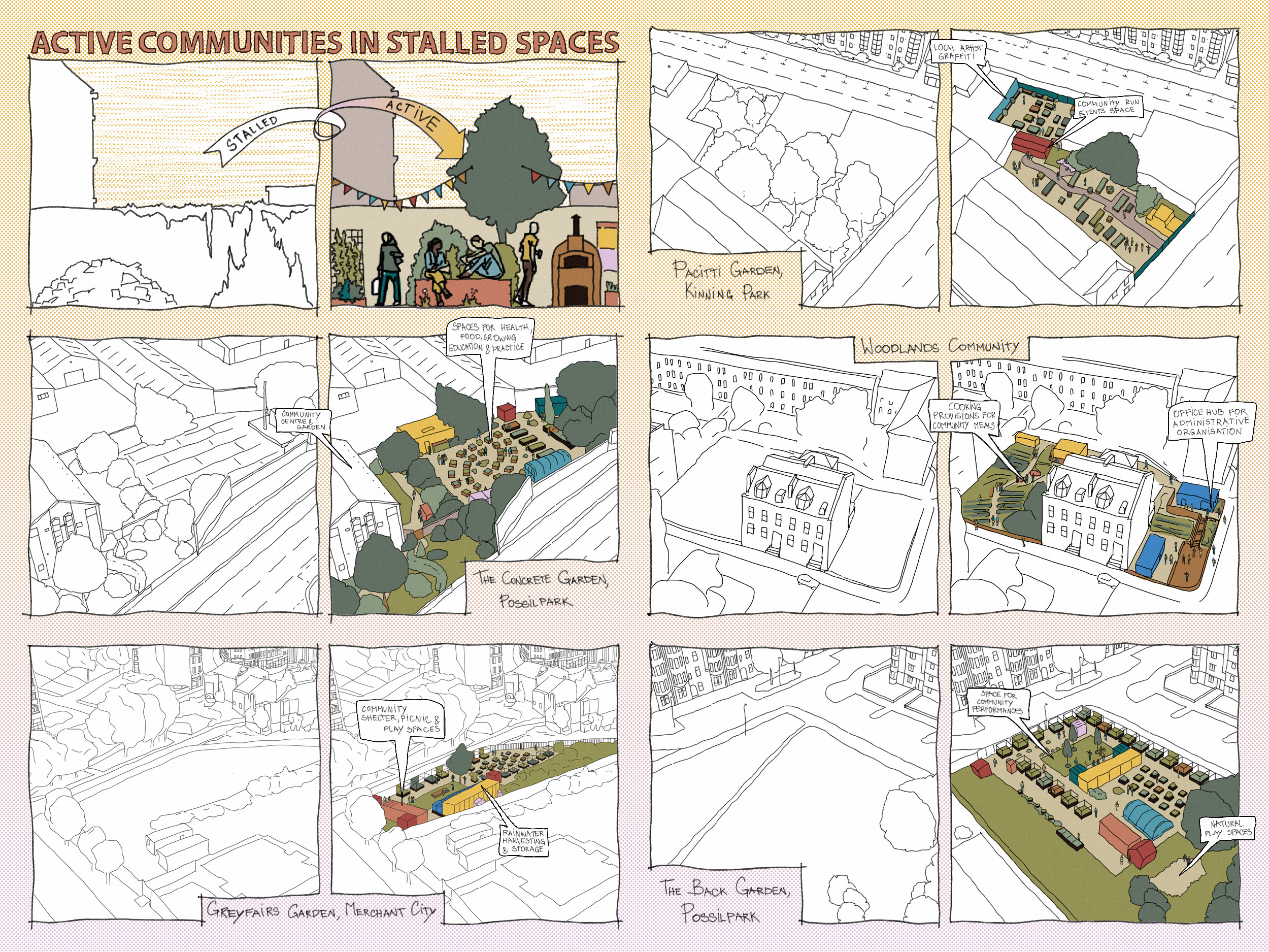 Active Communities in Stalled Spaces